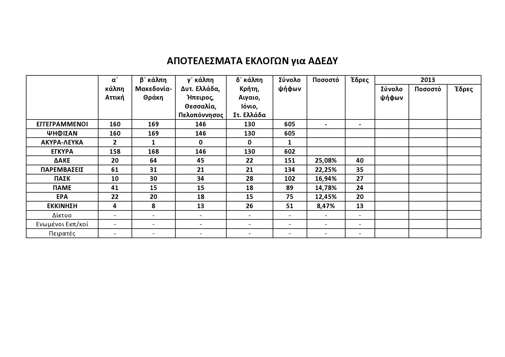 ΑΔΕΔΥ-page0001 (1)